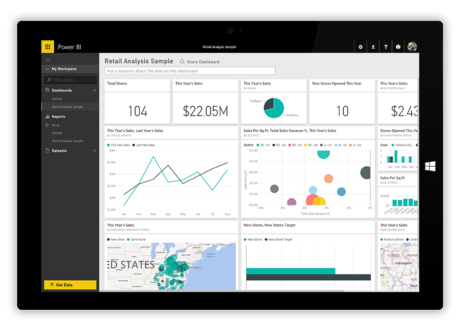 Power BI dashboard, business intelligence solutions, BI dashboards and BI tools for Chicago area businesses.