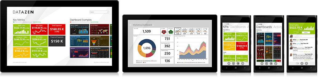 Datazen Business Intelligence dashboards, data analytics consulting, cloud business intelligence tools